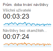 blog - data z Google Analytics 2.png