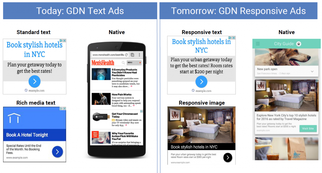 new-responsive-display-ads-vs-old-display-ads-1-1024x550
